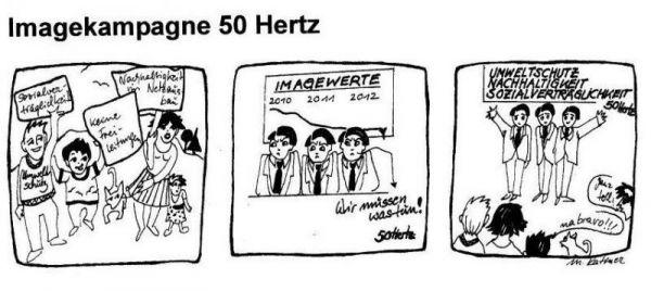 Imagekampagne 50 Hz